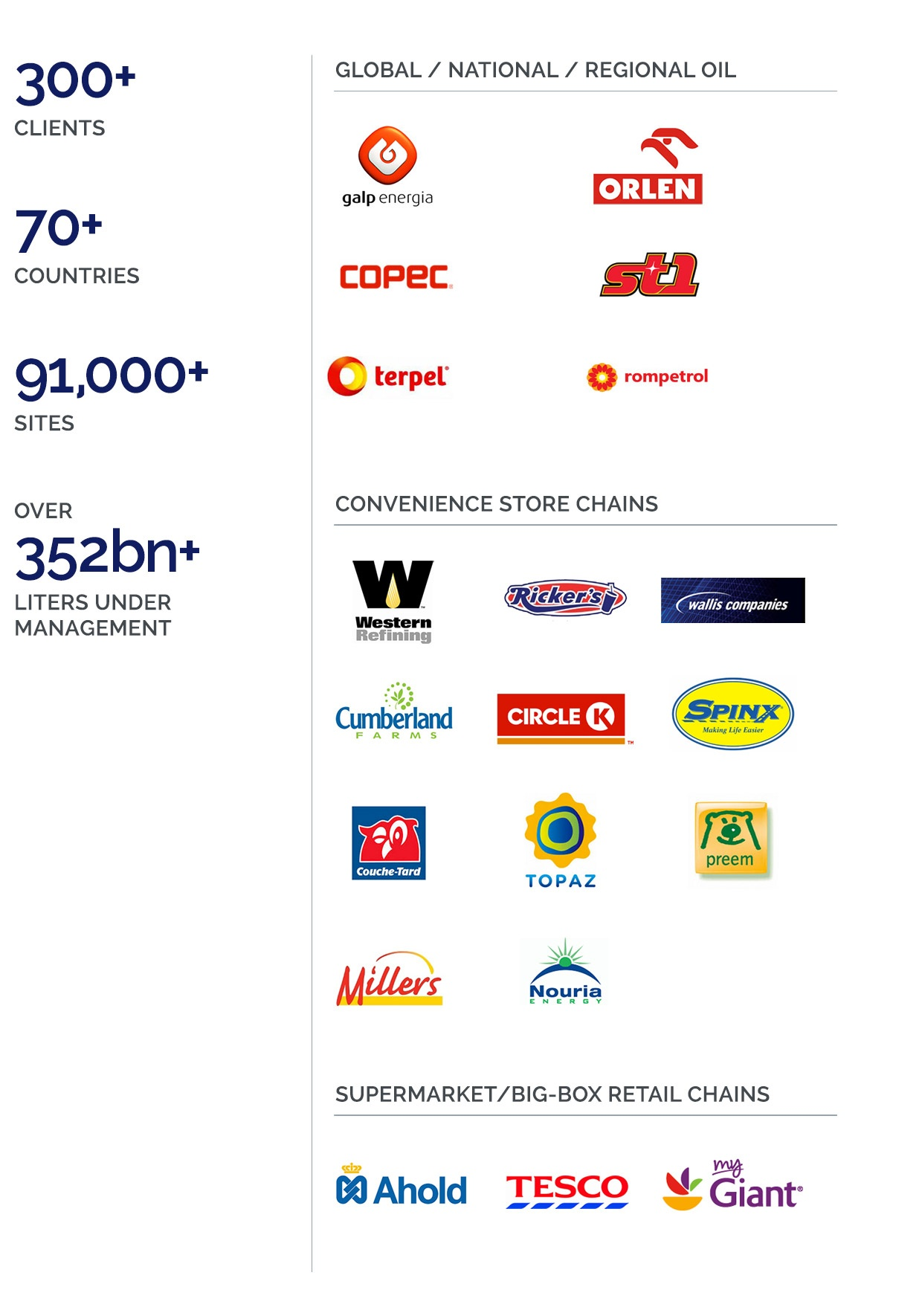 Kalibrate-global-footprint-clients-logos.jpg